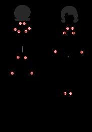 puntos fibromialgia