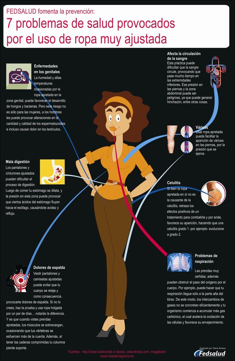 infografia uso ropa ajustada salud